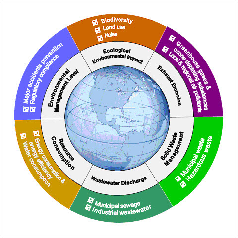 ecosystem services global issues local practices pdf
